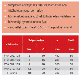 ROZSDAMENTES FŰTŐPATRON 3 kW/400V
