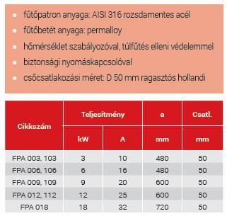 ROZSDAMENTES FŰTŐPATRON 18 kW/400V
