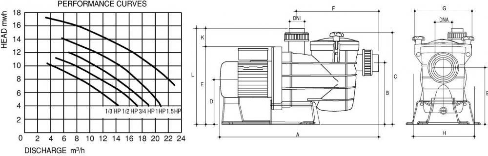 Mini Streamer STR 033M 6m 3/h  0,33 HP / 230 V