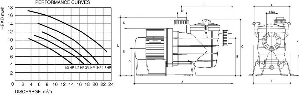 Mini Streamer STR 100M 15m 3/h  1,0 HP / 230 V