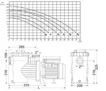 Filtrex 710 WINNER 150 21m3/h